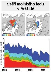 Stáří mořského ledu v Arktidě.