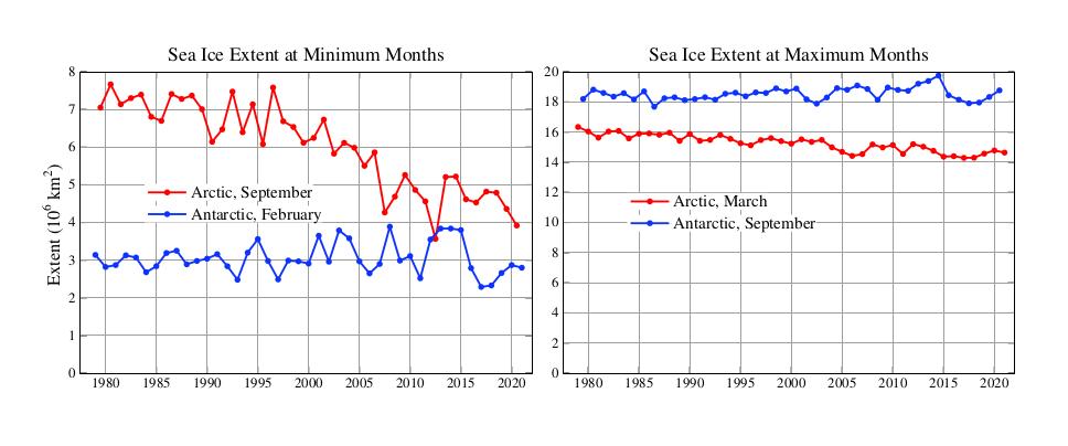 Tloušťka ledu v Arktidě - anomálie v minulém nebo předminulém měsíci ve srovnání s průměrem let 2011 až 2017 (University of Washington).