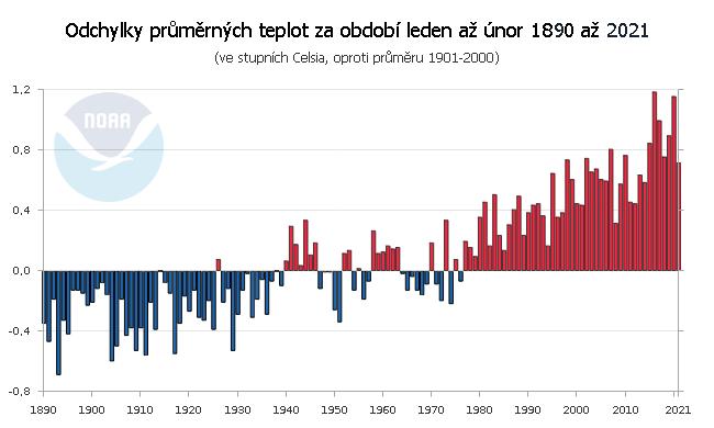 Teplotní odchylky v lednu 1880 až 2021, oproti průměru 1901 až 2000