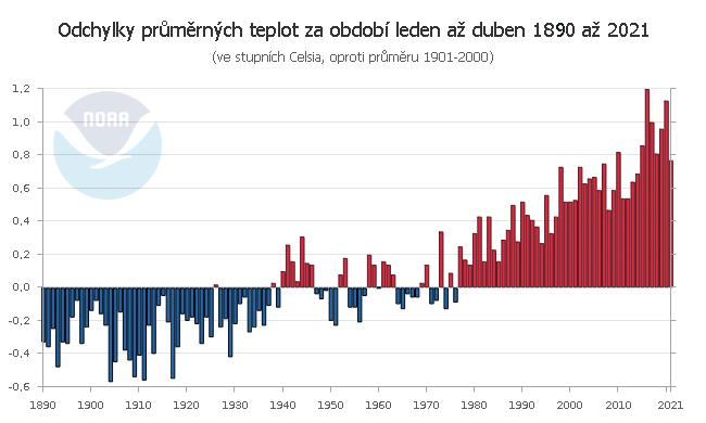 Teplotní odchylky za období leden až duben 1880 až 2021, oproti průměru 1901 až 2000