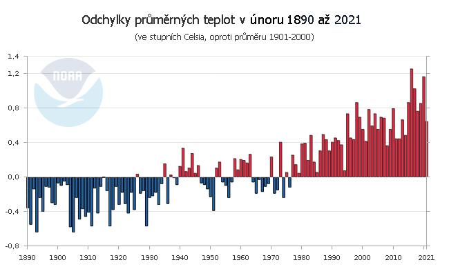 Teplotní odchylky v únoru 1880 až 2021, oproti průměru 1901 až 2000