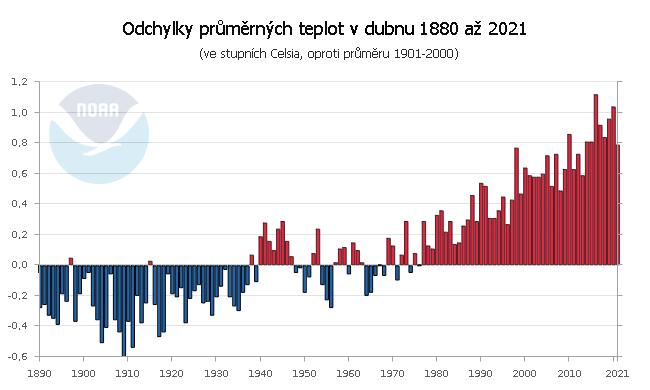 Teplotní odchylky v březnu 1880 až 2021, oproti průměru 1901 až 2000